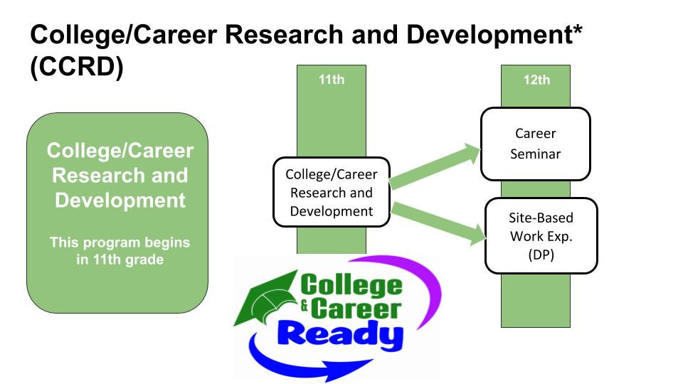 College_Career Research and Development
