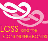 The Complexities of Continuing Bonds
