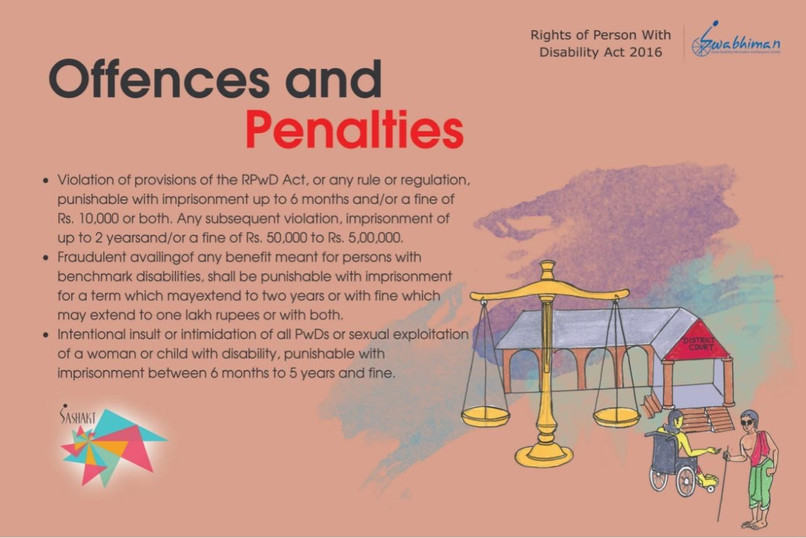 Offences and Penalties
