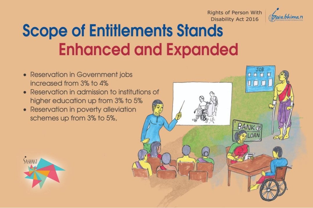 Scope of Entitlements Stands Enhanced and Expanded