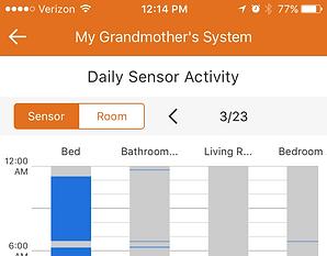 sensorActivity_screen.png