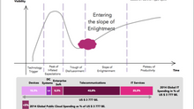 Enterprise Cloud Adoption: market hype or reality?