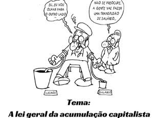 A lei geral da acumulação capitalista
