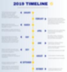 community service timeline_V2.png