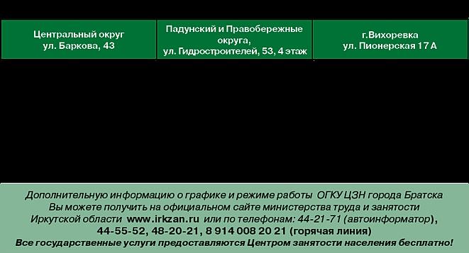 вакансии центра занятости новокузнецка