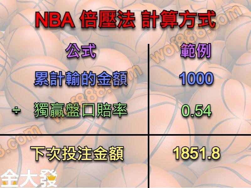 NBA國際盤怎麼看