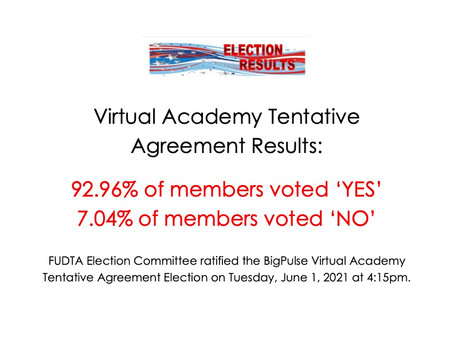 Virtual Academy Tentative Agreement Results