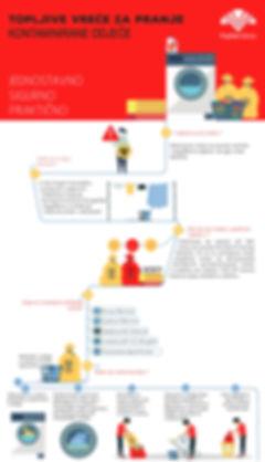 Infograf_Vuplast_CRO-page-001.jpg