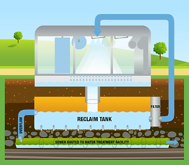 WaterReclaimGraphic.png