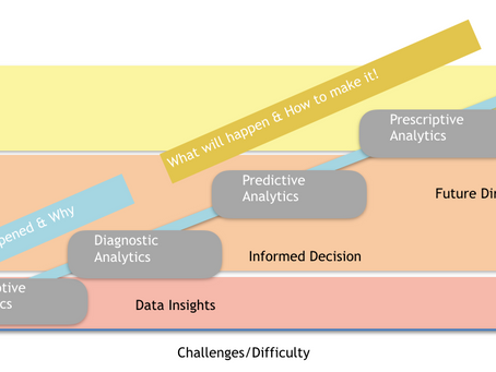 AI in Business Analytics