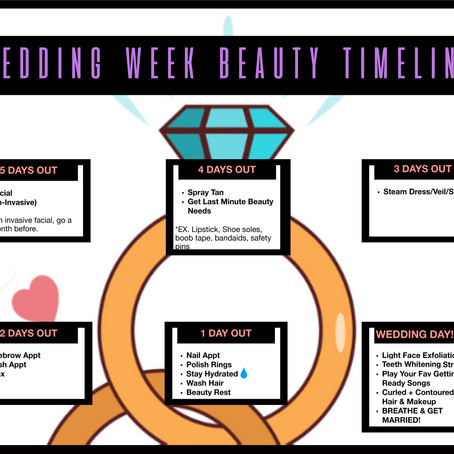 BREATHE! Use this one week till' wed beauty timeline to ease the mind.