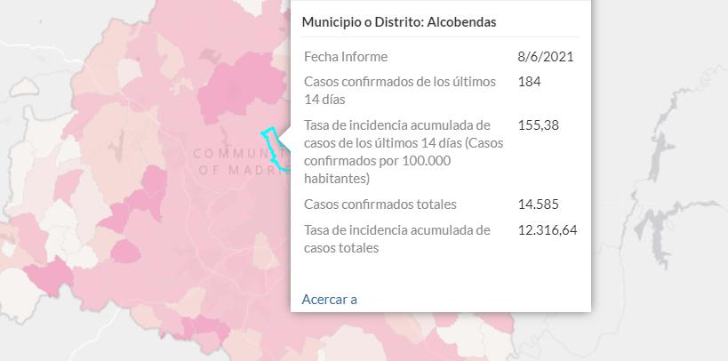 El coronavirus continúa bajando en Alcobendas