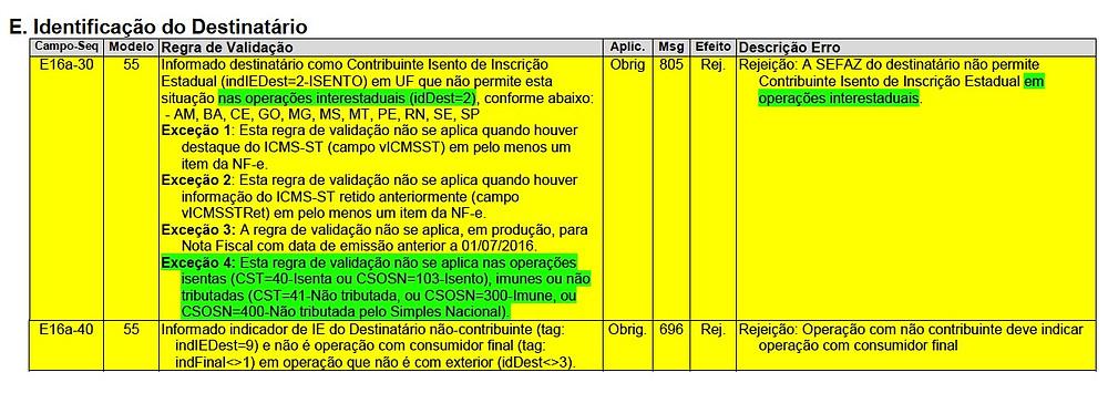 Atenas Softwares - Nota Fiscal Eletrônica
