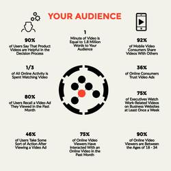 4 video marketing slides - slide 1a