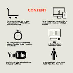 4 video marketing slides - slide 4a