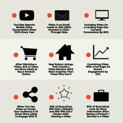 4 video marketing slides - slide 2a