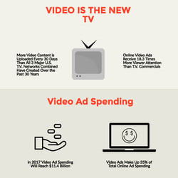 4 video marketing slides - slide 3a
