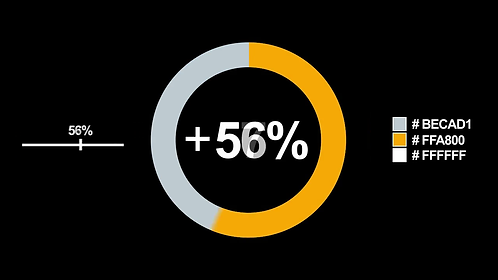 Pie chart for After Effect CC