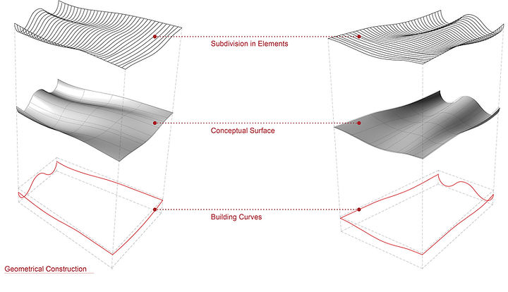 architectural diagram showing construction and design thinking of outdoors roof pergola