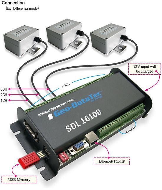 SDL-1610B_2.jpg