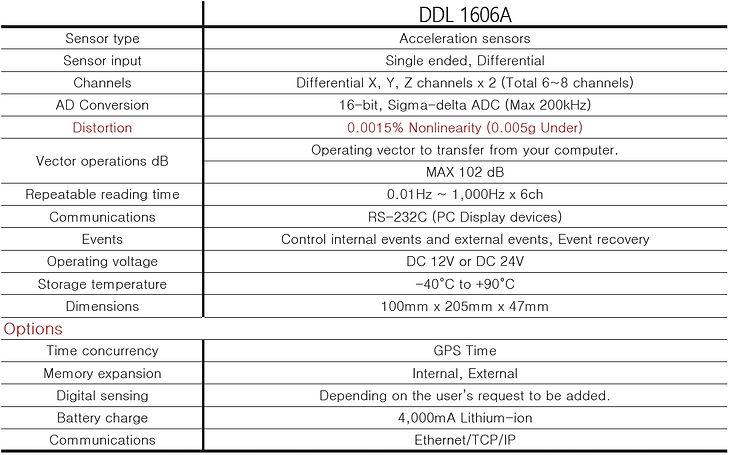 DDL-1606A_spec.jpg