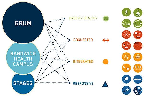 masterplan-principles.jpg