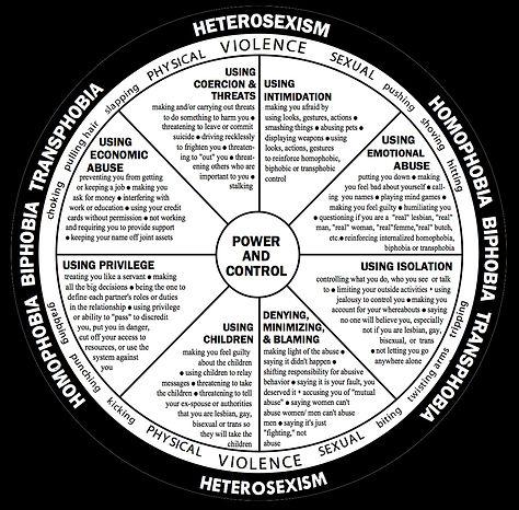 LGBTQ PC Wheel.jpeg