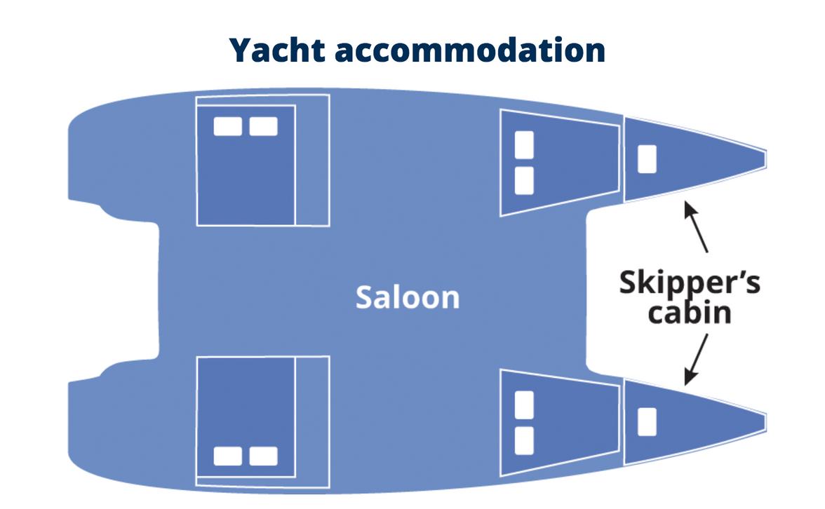 Yacht Accommodations
