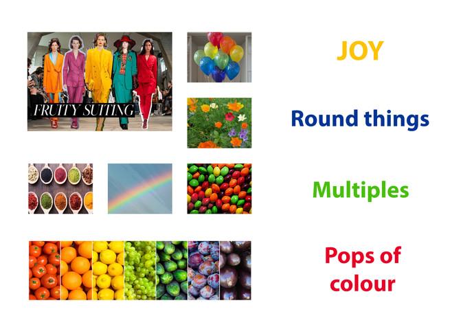 Visualising joy