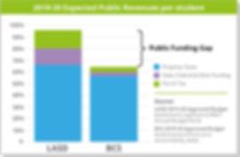 New graph.jpg