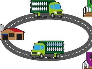Milk Run: uma prática enxuta de otimizar a cadeia de suprimentos
