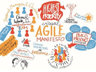 Agile: entenda porque a metodologia ganha cada vez mais adeptos e qual sua relação com o Lean