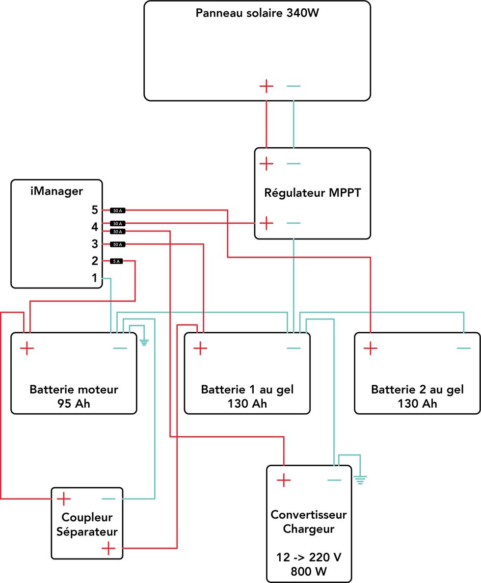 Schema elec_4x.png