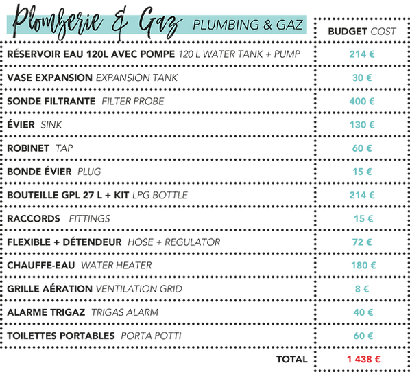 Plomberie gaz_4x.png