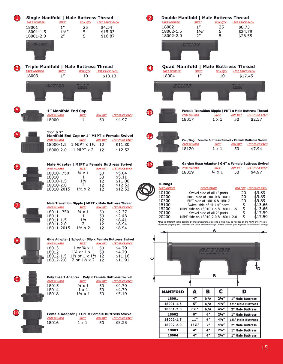MANIFOLDS list.jpg