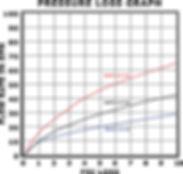 safi pressure loss.jpg