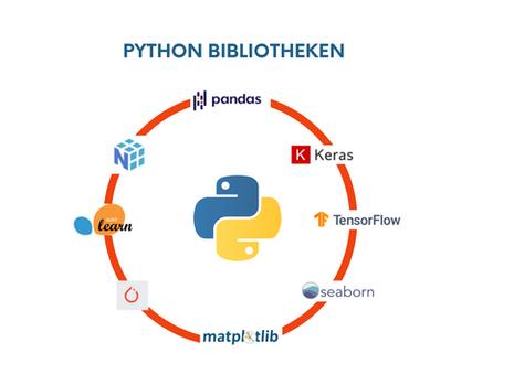Python - Bibliotheken für Machine Learning