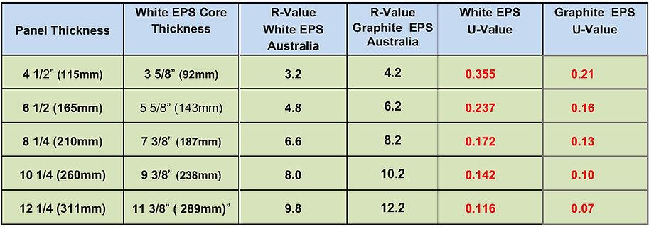 R Value of Smart SIPs.jpg