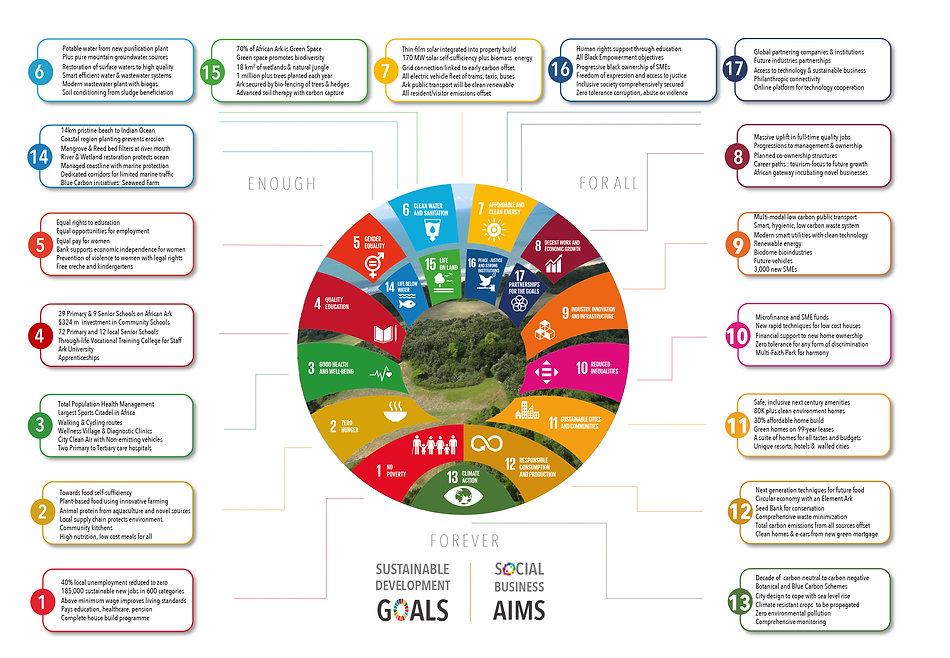 Ark Sustainability & Social.jpg