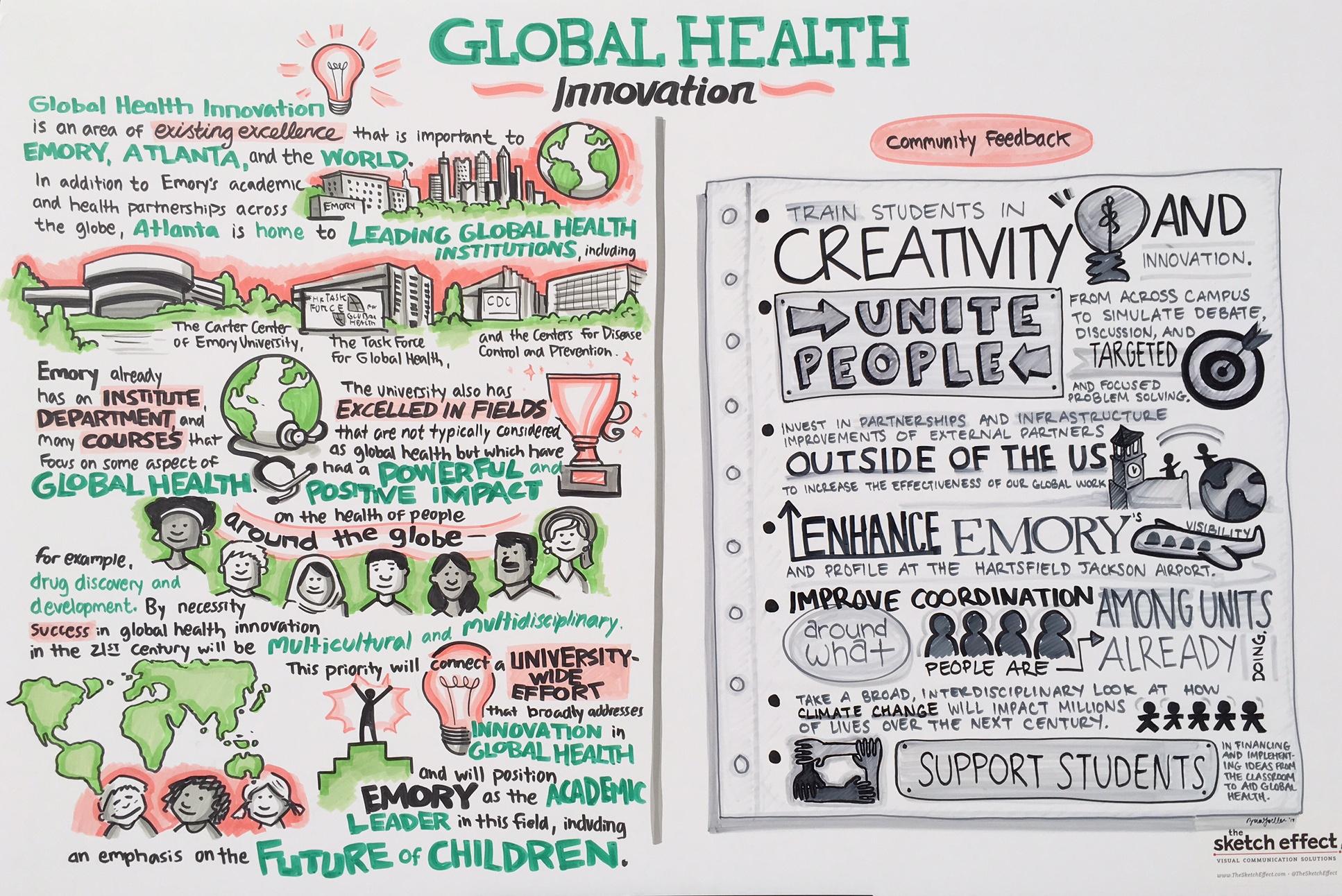 Global Health Innovation