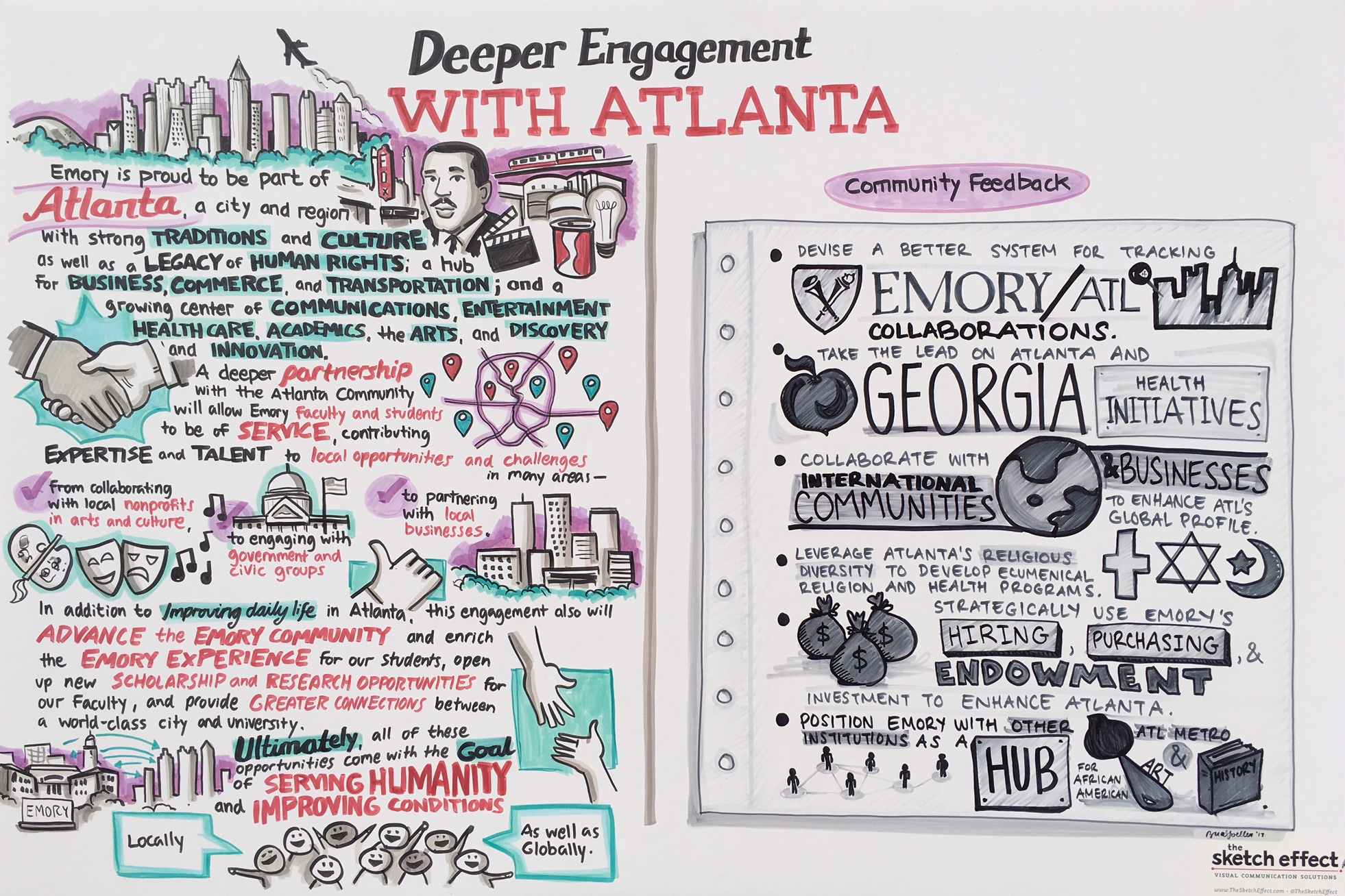 Deeper Engagement with Atlanta
