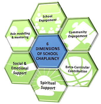 Dimensions of Chaplaincy Image.jpg