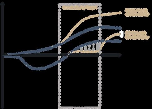 Graph neu.png