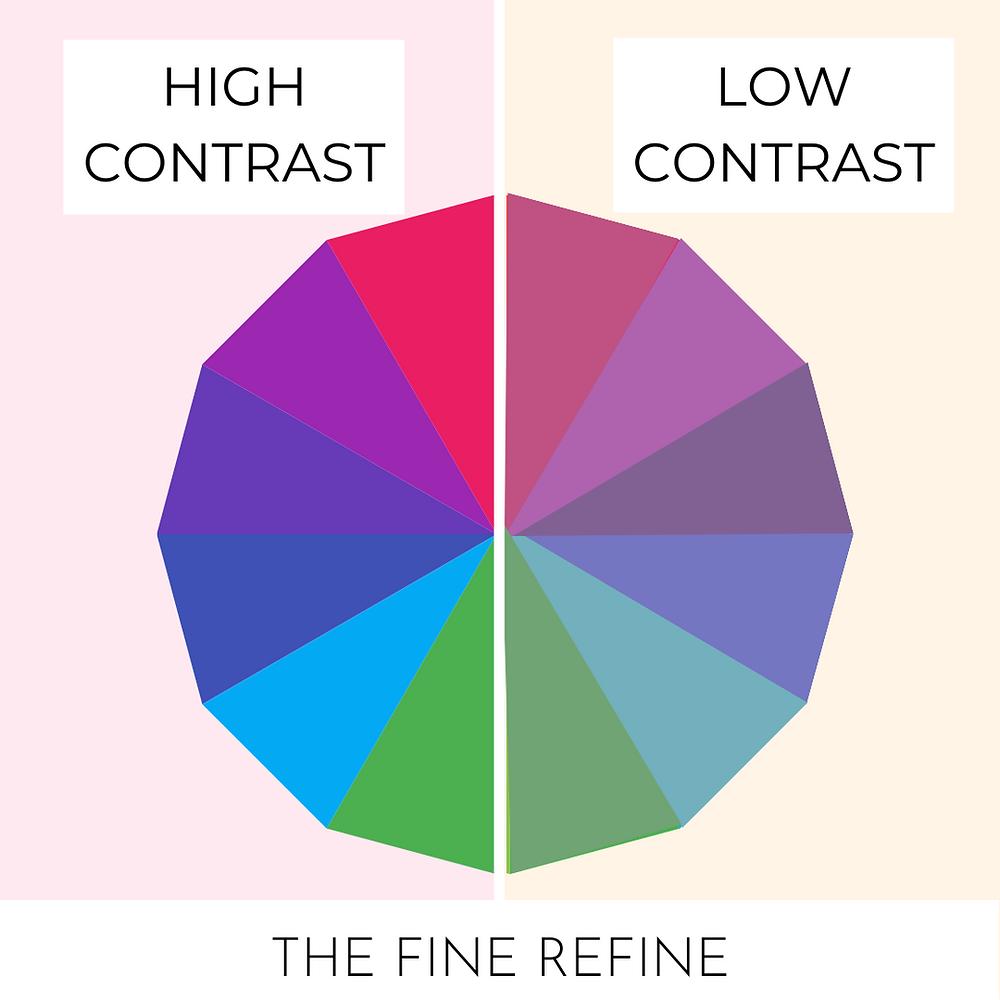 high contrast vs low contrast colors