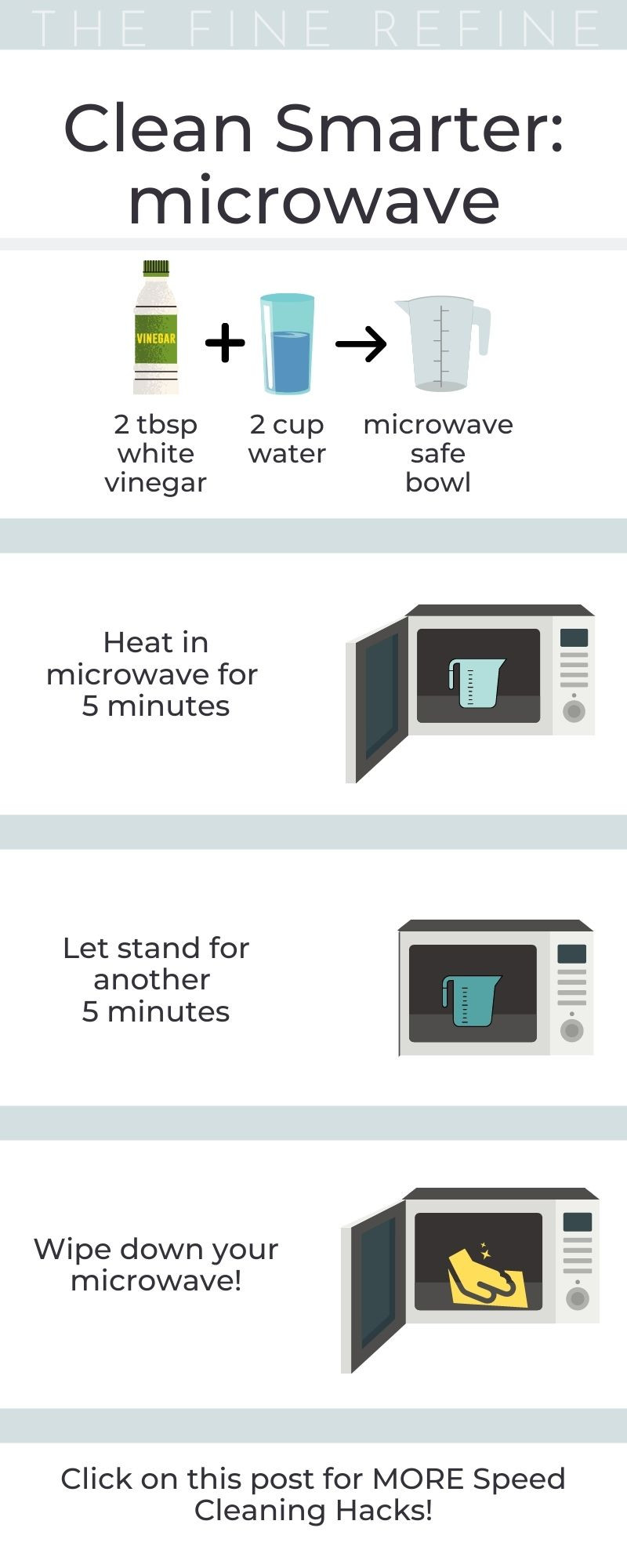 clean a microwave fast
