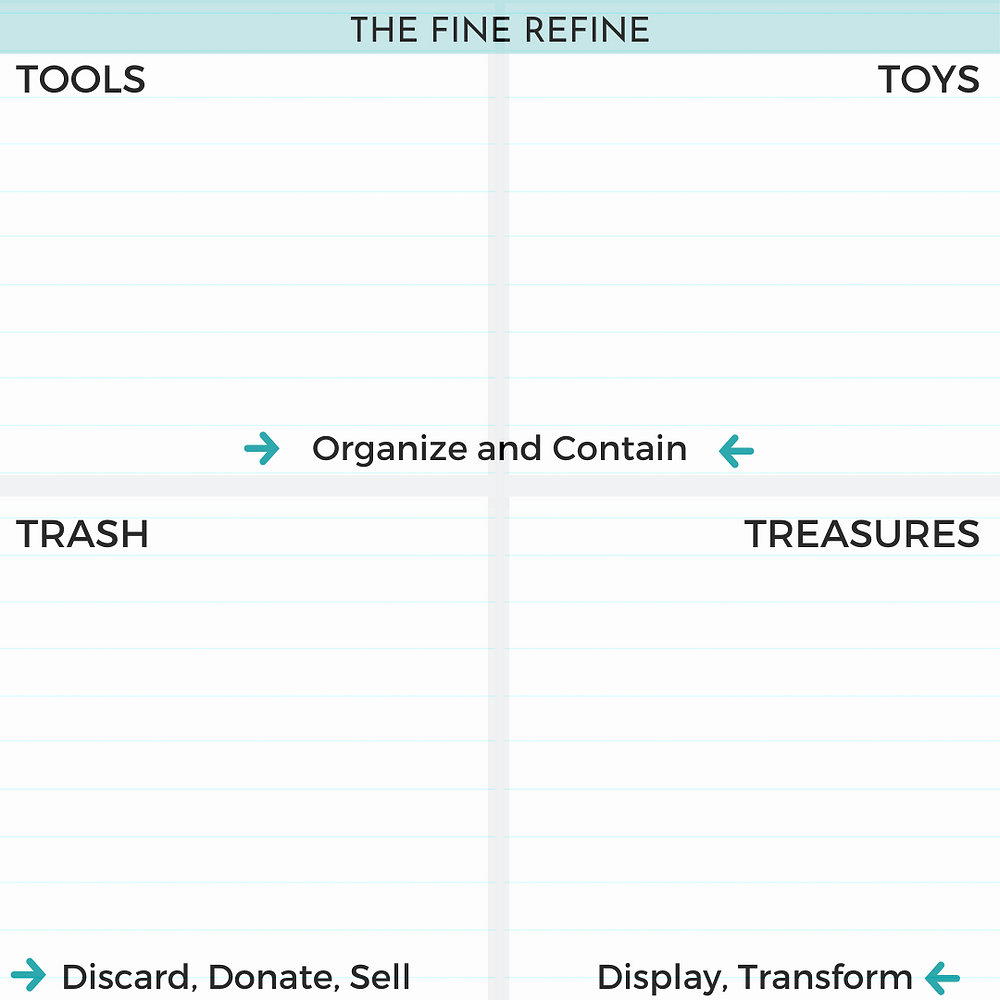 System for decluttering, purging, sorting, toys, tools, treasures, trash.