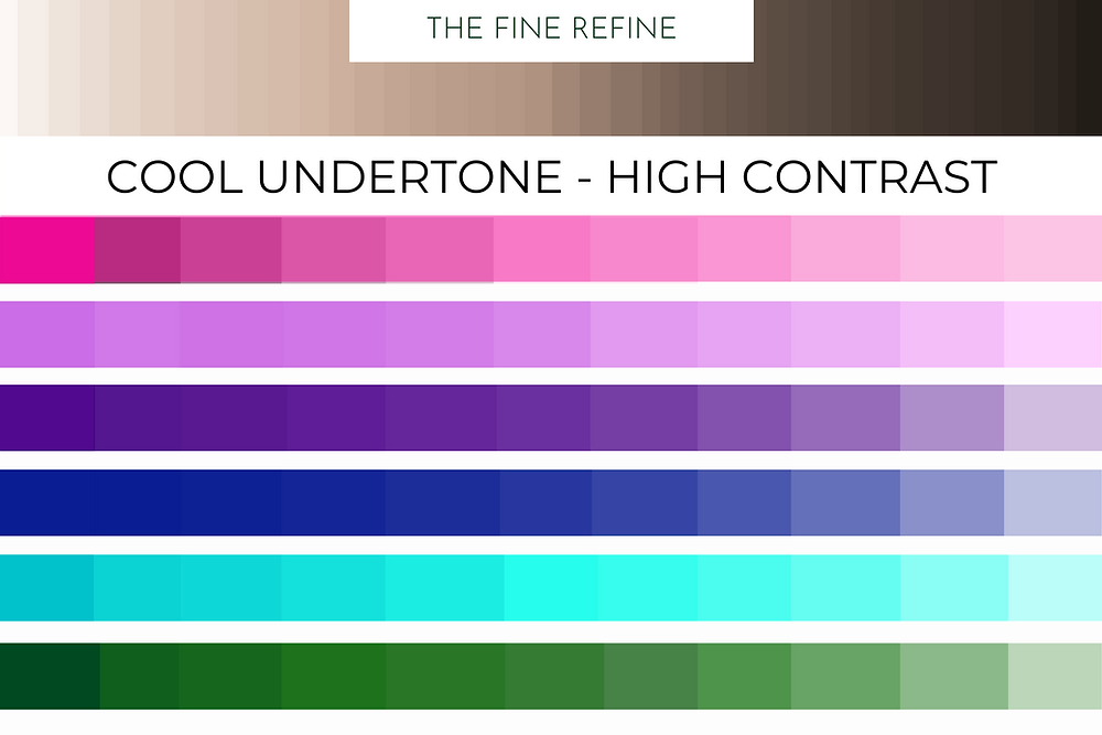 find your power colors using undertone, skin tone and contrast