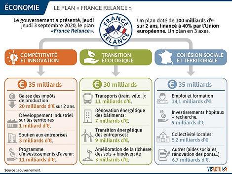 860_visactu-france-relance-le-plan-de-re