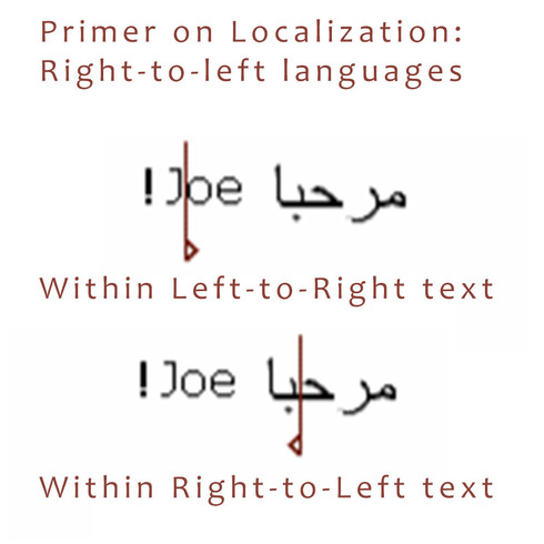 Right-to-Left language Text Entry
