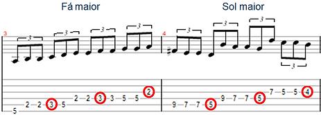 mais exemplos aproximaçao graus conjuntos